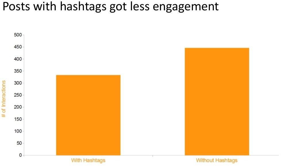 hashtag-foto-3
